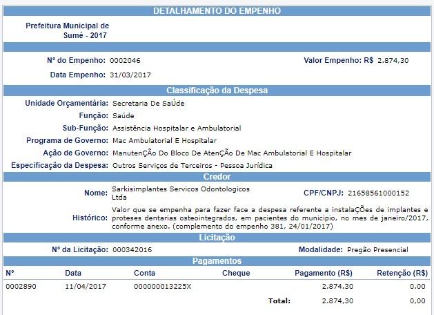 marco_c EM SUMÉ: empresa mordeu R$ 7 milhões para implantar 12 mil dentaduras e ex-prefeito abocanha R$ 56 mil todo mês