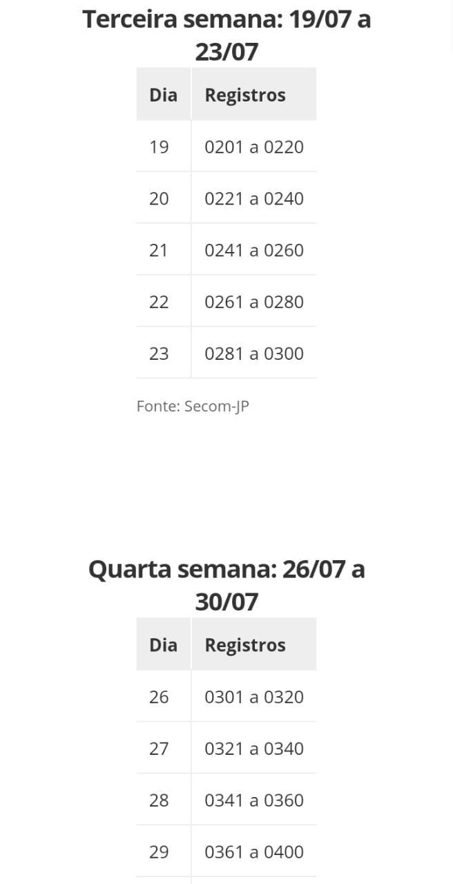 whatsapp_image_2021-07-05_at_091541 Começam nesta segunda-feira as vistorias de transportes escolares de João Pessoa