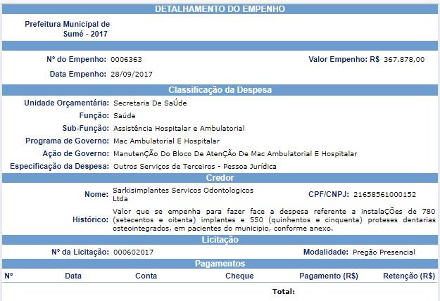 setembro EM SUMÉ: empresa mordeu R$ 7 milhões para implantar 12 mil dentaduras e ex-prefeito abocanha R$ 56 mil todo mês