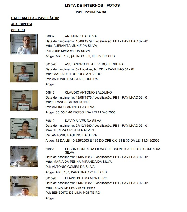 Divulgada lista com nomes e fotos de fugitivos do PB1 - image fuga_1 on https://antv.news