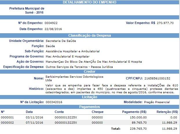 agosto EM SUMÉ: empresa mordeu R$ 7 milhões para implantar 12 mil dentaduras e ex-prefeito abocanha R$ 56 mil todo mês