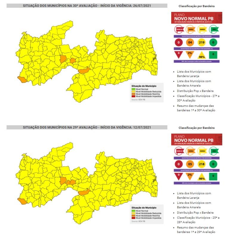 novo_normal_pb_30_avaliacao Novo Normal PB: apenas quatro municípios se mantêm na bandeira laranja e Estado deve ampliar flexibilizações