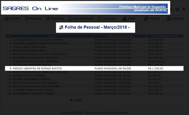marciolaboqueirao - TCE revela médico contratado por 6 prefeituras ao mesmo tempo com salário beirando R$ 30 mil