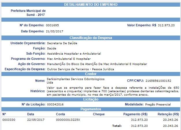 marco EM SUMÉ: empresa mordeu R$ 7 milhões para implantar 12 mil dentaduras e ex-prefeito abocanha R$ 56 mil todo mês