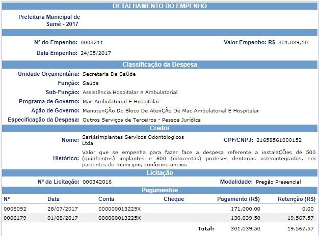 maio EM SUMÉ: empresa mordeu R$ 7 milhões para implantar 12 mil dentaduras e ex-prefeito abocanha R$ 56 mil todo mês